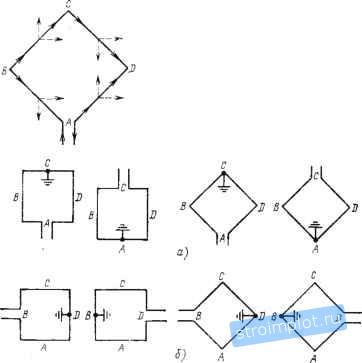 антенны «двойной квадрат».