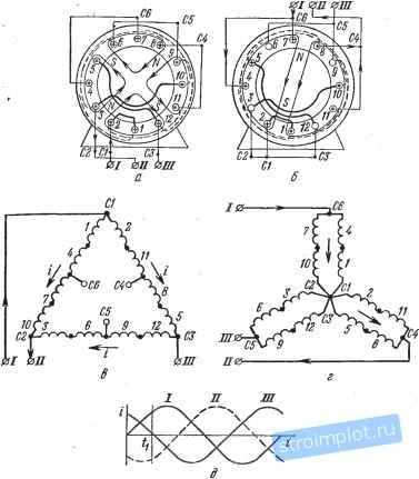 Схема соединения полюсов в электродвигателе