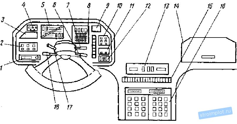 Схема приборной панели