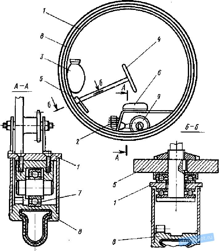 Схема устройства моноцикла Э.