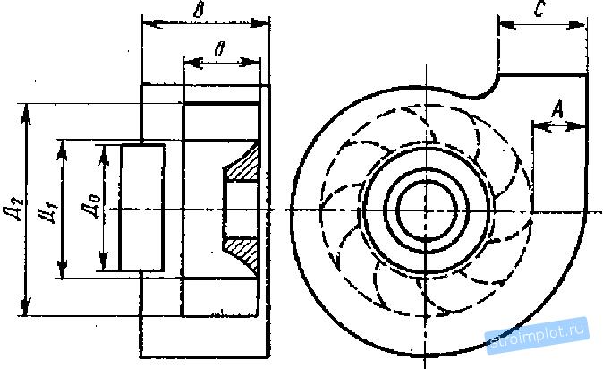 Основные размеры центробежного